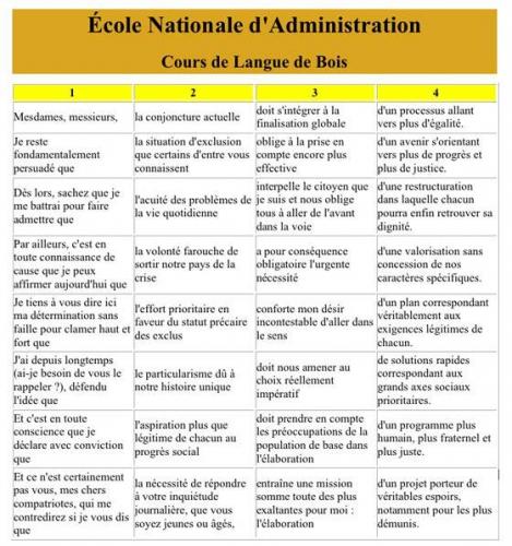 ena_langue_de_bois.jpg